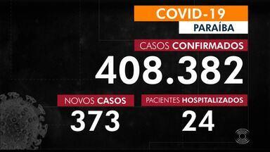 Paraíba confirma 373 novos casos da Covid-19, no último boletim divulgado pela SES - Os dados são atualizados todos os dias.
