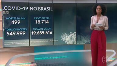 Brasil se aproxima das 550 mil mortes por Covid - O país já registrou 19.685.616 casos da doença.