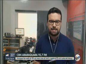 Araraquara tem quedas de 28% de novos casos Covid e de 83% nas mortes - Rafael de Paula, da CBN Araraquara, traz mais informações.