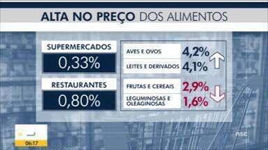 Custo de vida em Florianópolis: Inflação acumula quase 9% de alta no último ano - Custo de vida em Florianópolis: Inflação acumula quase 9% de alta no último ano