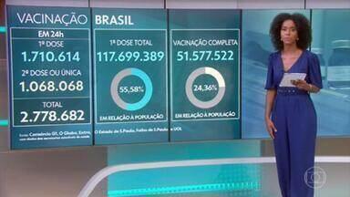 No Brasil, 24,36% da população está com a vacinação completa contra a Covid - Segundo levantamento do consórcio de imprensa com dados da secretarias de Saúde, 55,58% da população tomou a primeira dose.