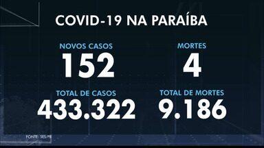 Paraíba registra quatro mortes por Covid-19 nesta terça-feira (31) - Foram registrados mais 152 novos casos positivos.