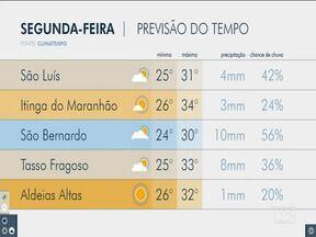 Veja as variações das temperaturas no Maranhão - Veja as variações das temperaturas no Maranhão.