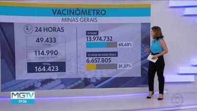31,2% dos mineiros já tomaram as duas doses ou dose única contra a Covid - Em 24 horas, foram aplicadas 164.423 doses no estado.