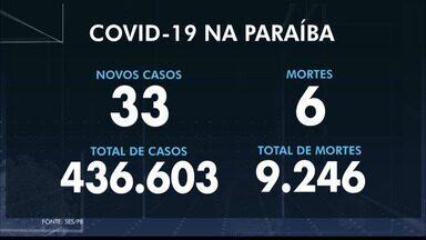 Paraíba registra mais seis mortes por Covid-19 nesta segunda-feira (13) - Foram registrados também 33 novos casos.