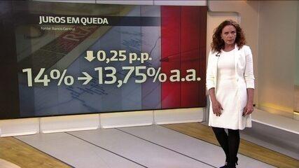 Comitê do Banco Central reduz taxa básica de juros para 13,75% ao ano