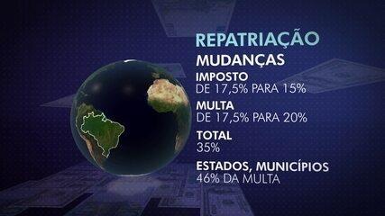 Câmara aprova a chamada repatriação de recursos brasileiros no exterior