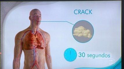 Médico psiquiatra explica as diferenças entre os efeitos da cocaína e do crack