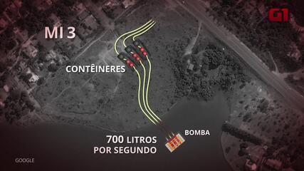 Confira no vídeo como funcionará a captação emergencial de água no Paranoá