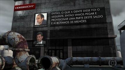 Marcelo Odebrecht conta como funcionava a conta associada a Lula dentro da empreiteira