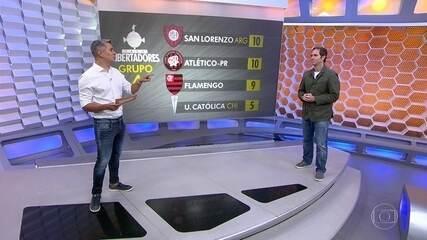 No emocionante Grupo 4 da Libertadores, Atlético-PR passa, e Flamengo cai