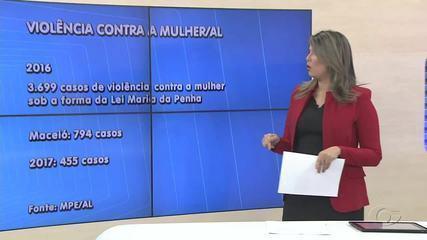 Ministério Público lança campanha de combate à violência contra mulher