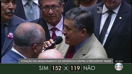 Veja como votaram dos deputados do estado do Ceará
