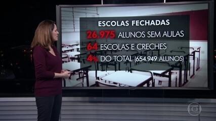 Quase 27 mil alunos ficaram sem aulas nesta segunda-feira no Rio por causa da violência