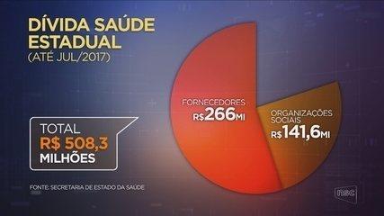 Entenda como estão repartidas as dívidas milionárias de SC na área da saúde