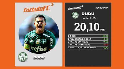 Dudu, do Palmeiras, é o craque do Cartola FC na 30ª rodada do Brasileirão 2017