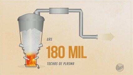 Três Corações poderá ganhar usina que vai gerar energia através da queima de pneus