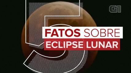5 fatos sobre o eclipse lunar desta sexta-feira (27)
