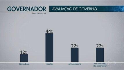 Pesquisa Datafolha fez avaliação do governo Márcio França (PSB)