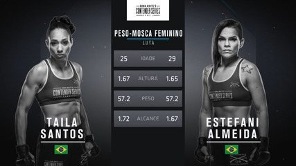 The Contender Series Brasil 1 - Taila Santos x Estefani Almeida