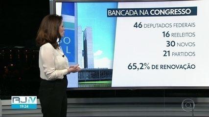 Bancada do RJ no Congresso tem 65% de renovação