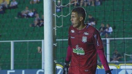 Vitor Caetano se destaca em partida do Figueira; confira as defesas