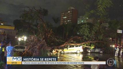 Chuva volta a causar estragos em Belo Horizonte