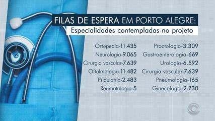 Projeto de telemedicina pretende diminuir filas em Porto Alegre