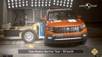 Volkswagen T-Cross é avaliado em teste de colisão
