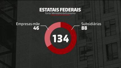 Governo e Petrobras comemoraram decisão do STF sobre privatização de subsidiárias em 2019