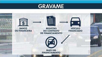 TCE aponta irregularidades em processo que credenciou empresas para cobrar o Gravame