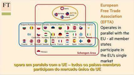 Como fica a União Europeia sem o Reino Unido