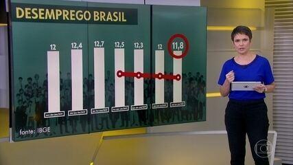 Desemprego cai em julho, de acordo com números divulgados pelo IBGE