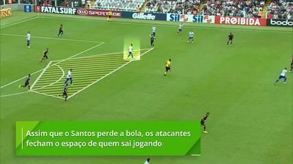 Santos de Sampaoli: As ideias do treinador para a defesa