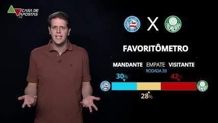 Central de Estatísticas 33ª rodada - Bahia x Palmeiras