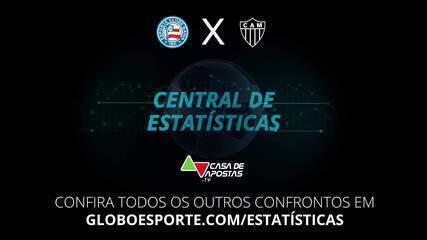 Central de Estatísticas: Mesacast avalia favorito para Bahia x Atlético-MG