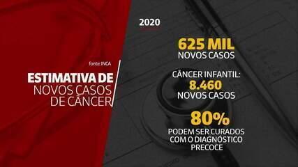 Câncer pode atingir 625 mil pessoas neste ano no Brasil, diz Inca