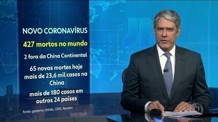 Número de mortos pelo novo coronavírus no mundo todo é de 427