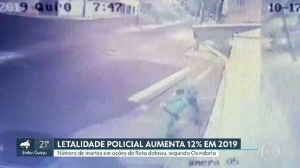 Letalidade policial aumenta em 12% em 2019