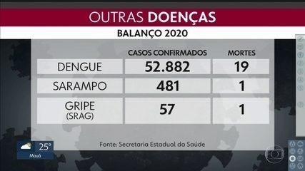 Outras doenças também circulam de São Paulo