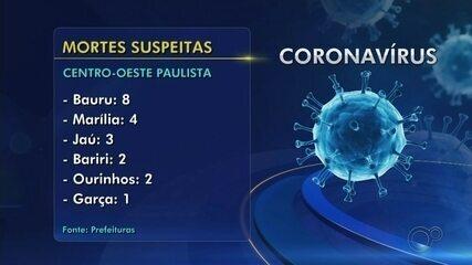 Com novo caso em Marília, centro-oeste paulista tem sete pessoas com a Covid-19