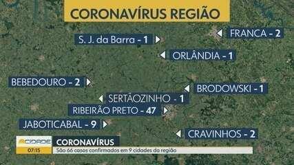Região de Ribeirão Preto confirma mais 4 casos do novo coronavírus