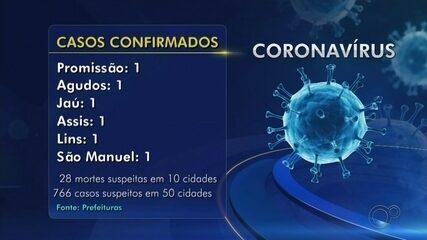 Centro-Oeste Paulista contabiliza 21 casos confirmados de coronavírus