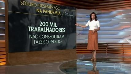 Brasil tem 200 mil desempregados ainda sem seguro-desemprego