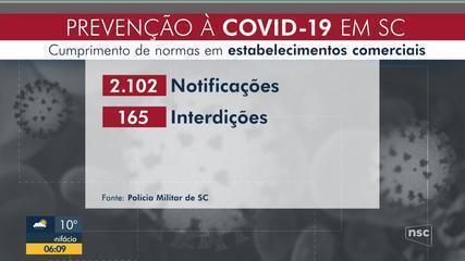 Polícia interdita 160 estabelecimentos em Santa Catarina