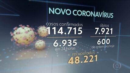 Ministério da Saúde afirma que não é possível dizer que a Covid-19 chegou ao pico