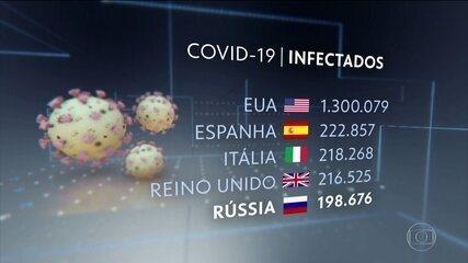 Russos são um dos povos mais afetados pela Covid-19