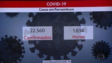 Pernambuco chega a 22.560 casos confirmados e 1.834 mortes por Covid-19