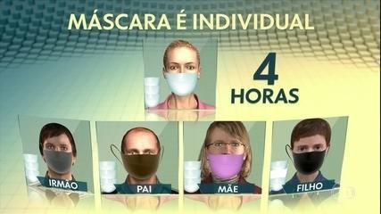 Coronavírus: O uso da máscara é individual