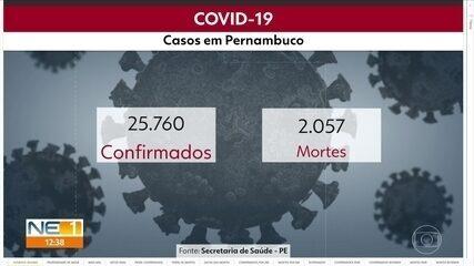 Pernambuco acumula 25.760 casos e ultrapassa 2 mil mortes por Covid-19